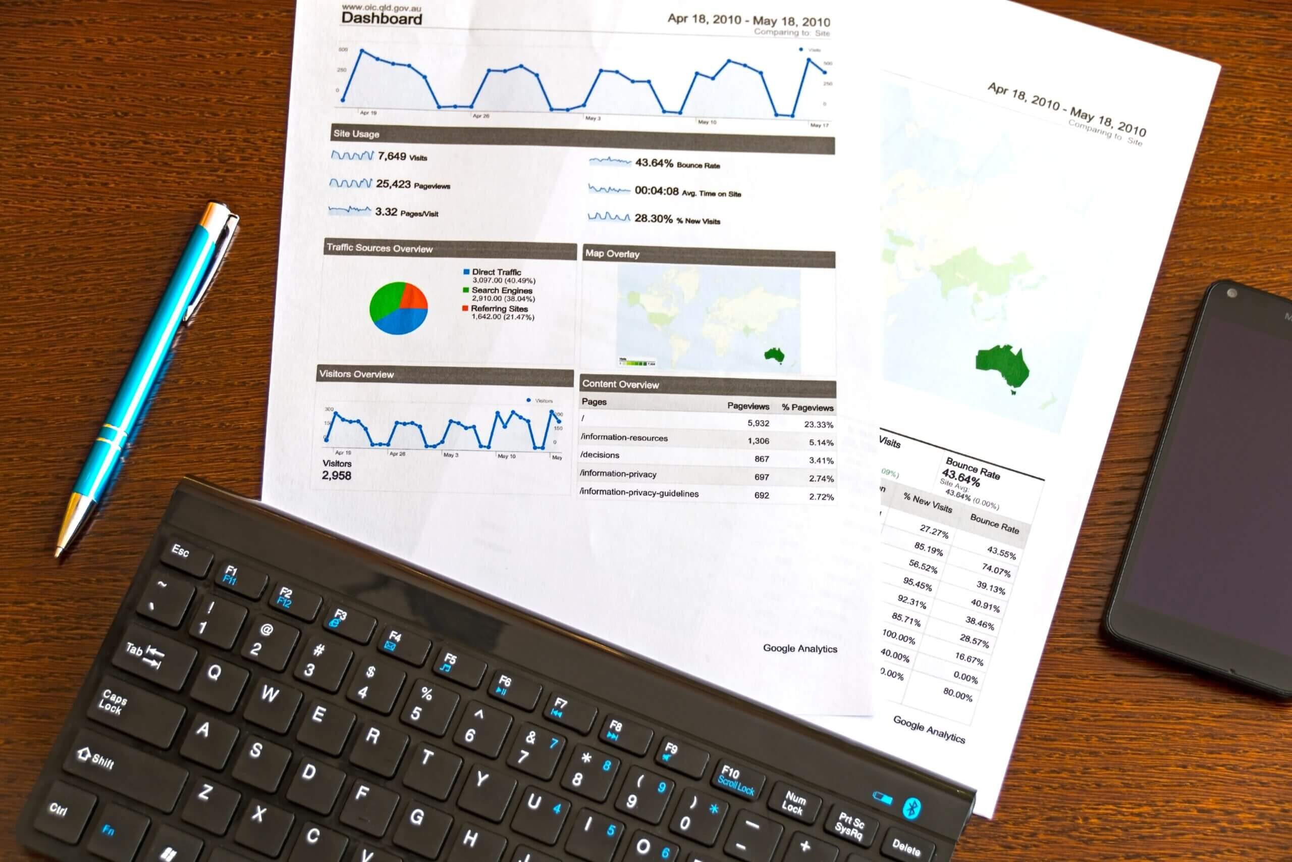 Growing Your e-commerce Business & Using Data Driven Strategies